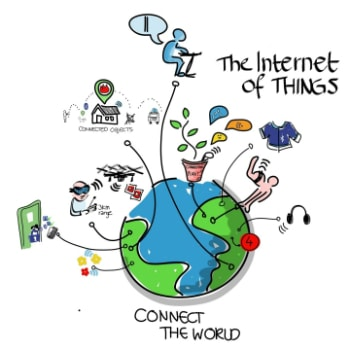 internet-of-things-Anvesh
