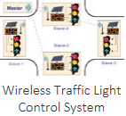 wireless traffic light system
